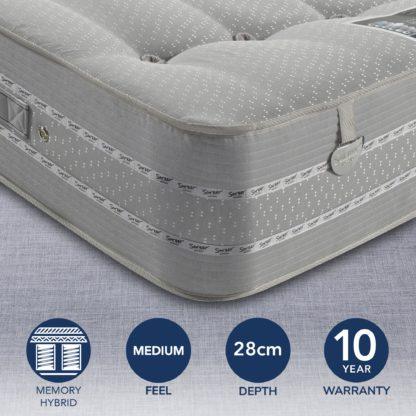 An Image of Pocketo 1500 Memory Mattress Grey